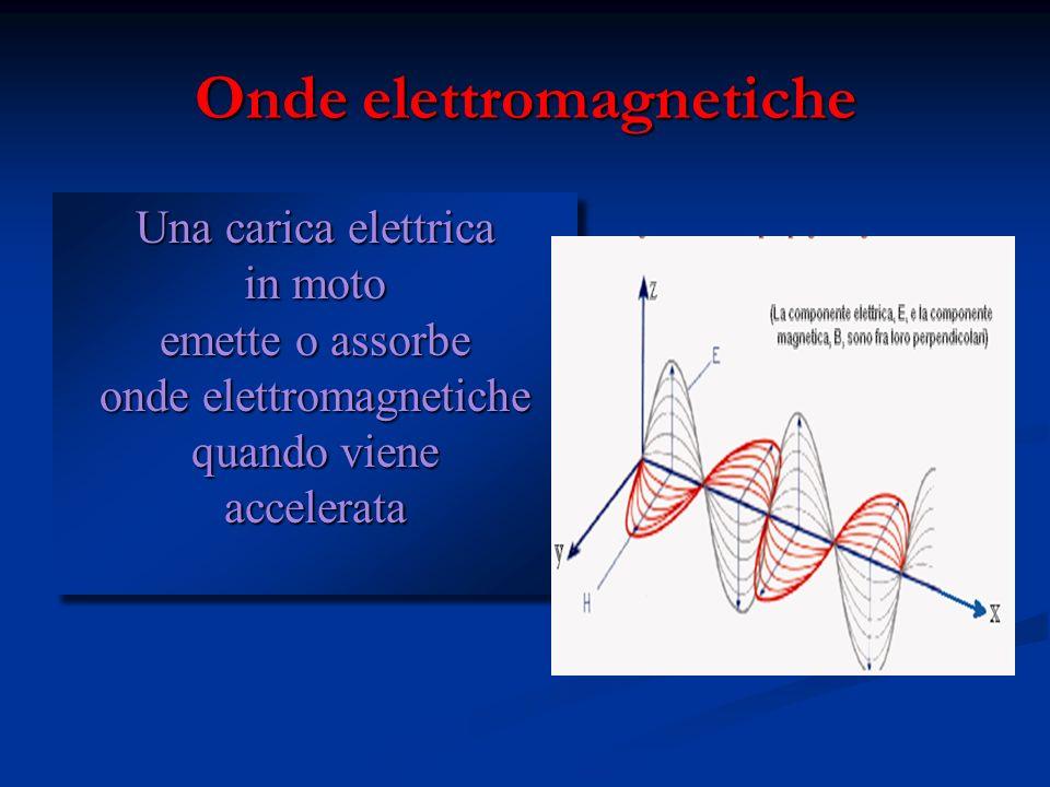 Onde elettromagnetiche I vettori E e B sono perpendicolari tra loro e perpendicolari alla direzione di propagazione.