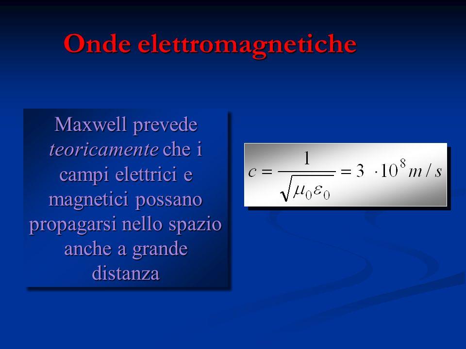 Onde elettromagnetiche Una carica elettrica in moto emette o assorbe onde elettromagnetiche quando viene accelerata Una carica elettrica in moto emett