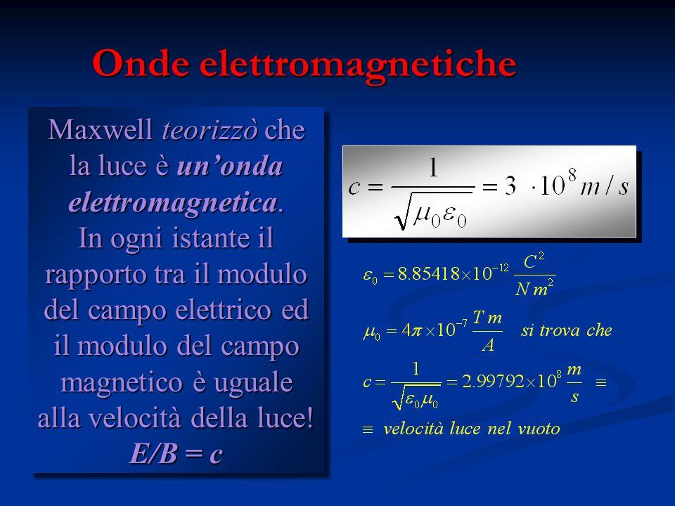 Onde elettromagnetiche Maxwell prevede teoricamente che i campi elettrici e magnetici possano propagarsi nello spazio anche a grande distanza