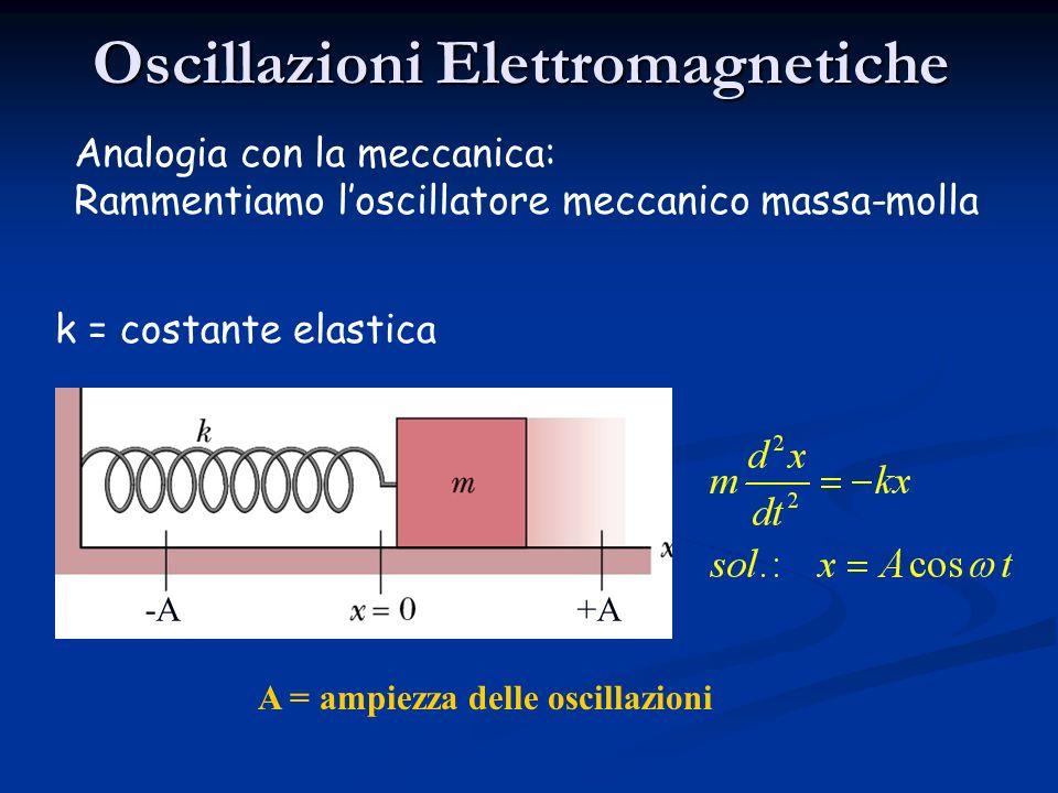 Onde elettromagnetiche Chi sperimentò lesistenza delle onde elettromagnetiche? Nel 1887 Hertz mise a punto un sistema per la generazione e la rivelazi