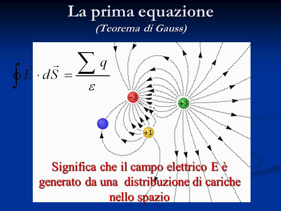 La prima equazione (Teorema di Gauss) Significa che il campo elettrico E è generato da una distribuzione di cariche nello spazio