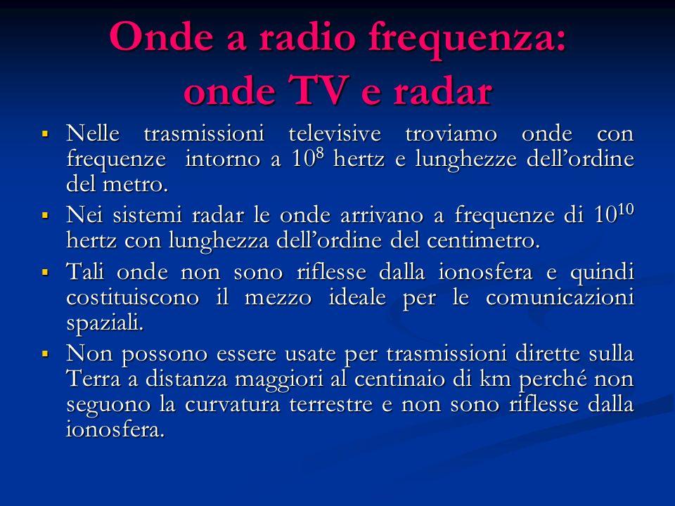 Onde radio Le onde radio possono essere trasmesse a distanza di diverse migliaia di km grazie alla riflessione che esse subiscono da parte degli strat