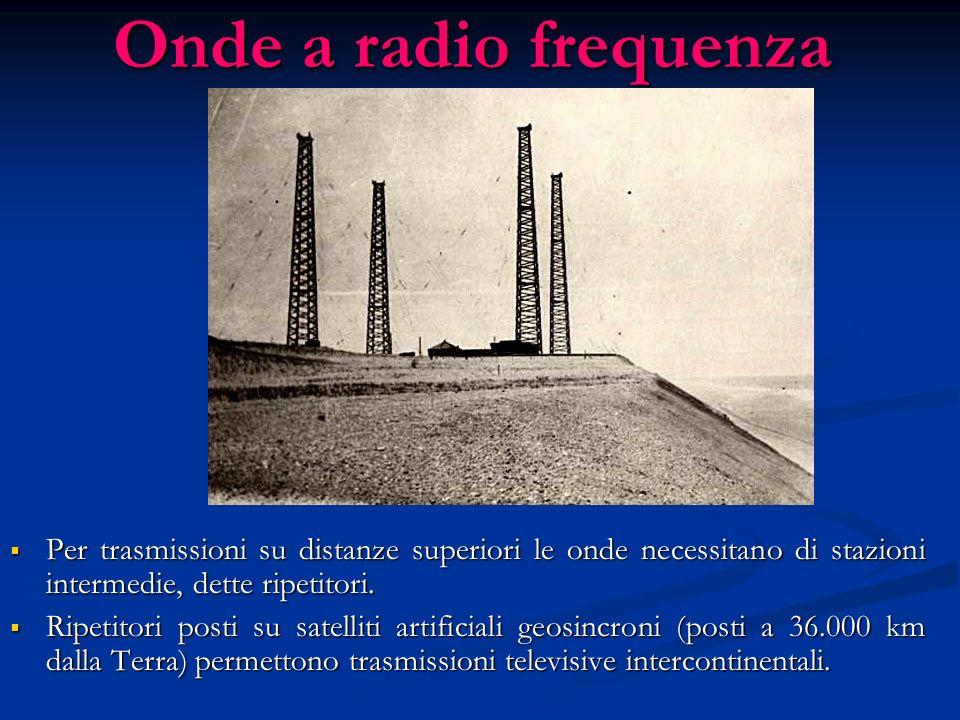 Onde radio frequenza Per trasmissioni su distanze maggiori del centinaio di km, Per trasmissioni su distanze maggiori del centinaio di km, Guglielmo M