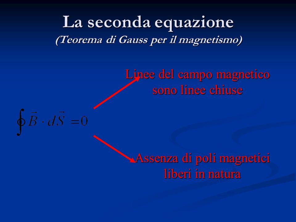 La seconda equazione (Teorema di Gauss per il magnetismo) Linee del campo magnetico sono linee chiuse Assenza di poli magnetici liberi in natura