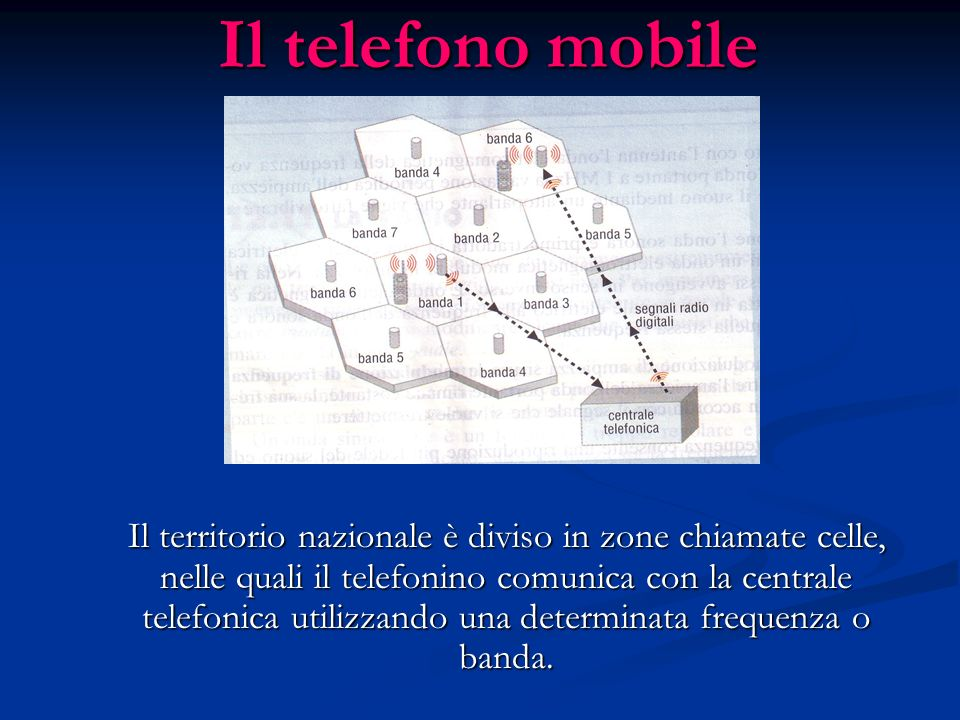 Il telefono mobile Anche la rete telefonica sfrutta la trasmissione in modulazione di frequenza. Il telefono mobile cellulare è collegato alla central