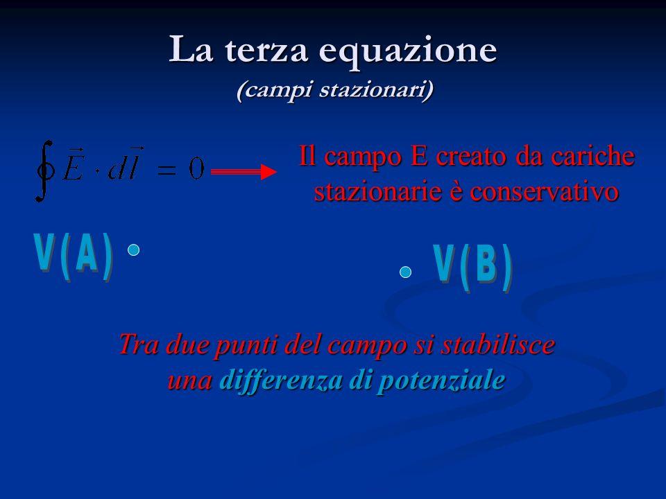 La terza equazione (campi stazionari) Il campo E creato da cariche stazionarie è conservativo Tra due punti del campo si stabilisce una differenza di potenziale
