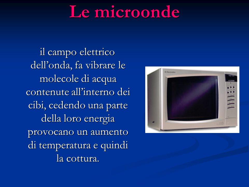 Le microonde Inoltre esse vengono anche impiegate in ambito industriale e domestico (forni a microonde) per riscaldare sostanze che contengono acqua i