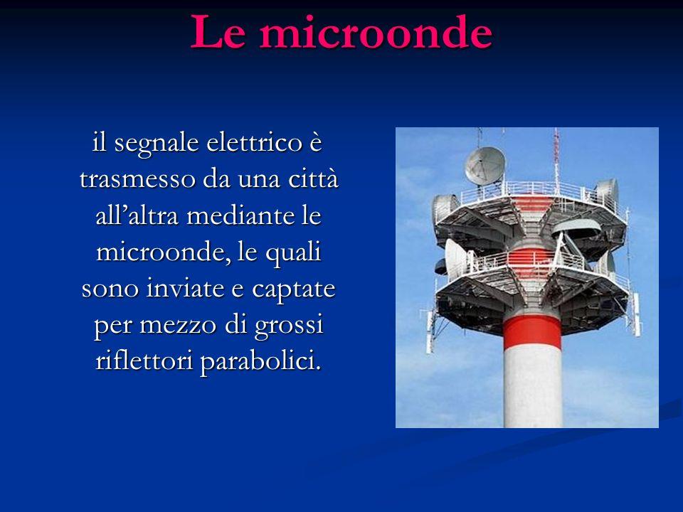Le microonde Sulla terra le microonde sono utilizzate anche per le comunicazioni telefoniche a distanza e per i telefonini: infatti, quando si fa una