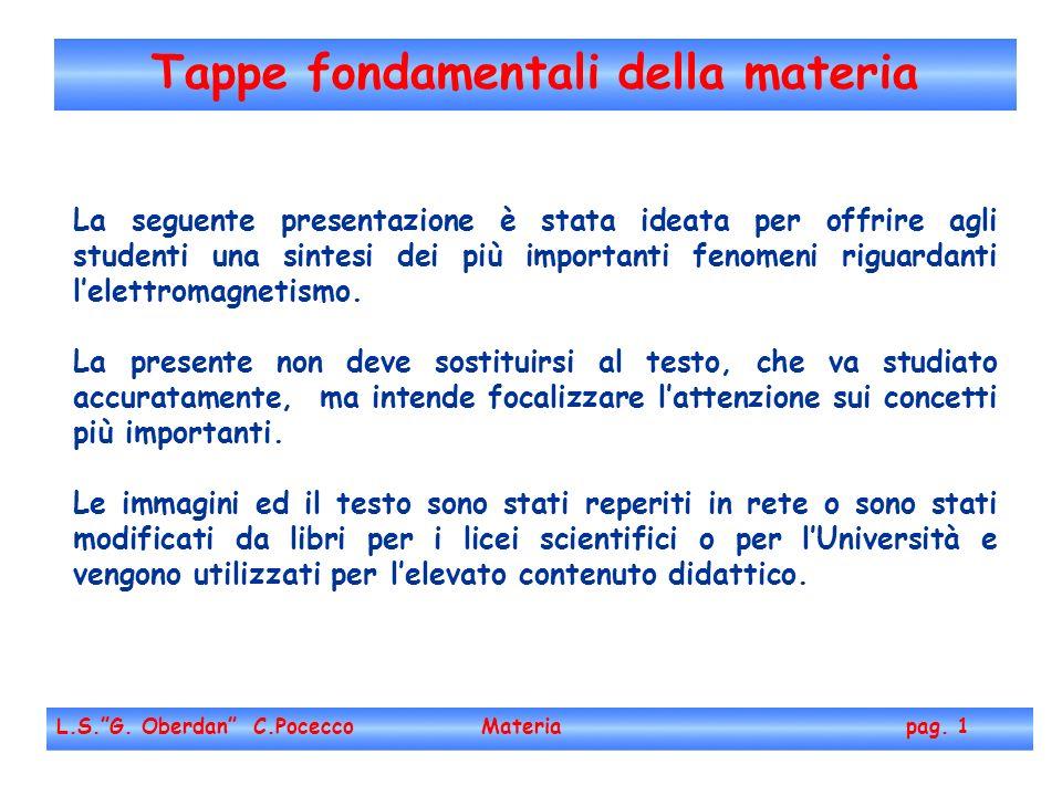 Tappe fondamentali della materia L.S.G.Oberdan C.Pocecco Materia pag.