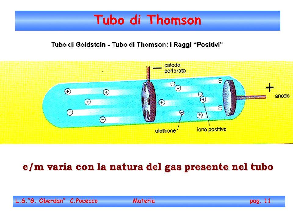 Tubo di Thomson L.S.G.Oberdan C.Pocecco Materia pag.