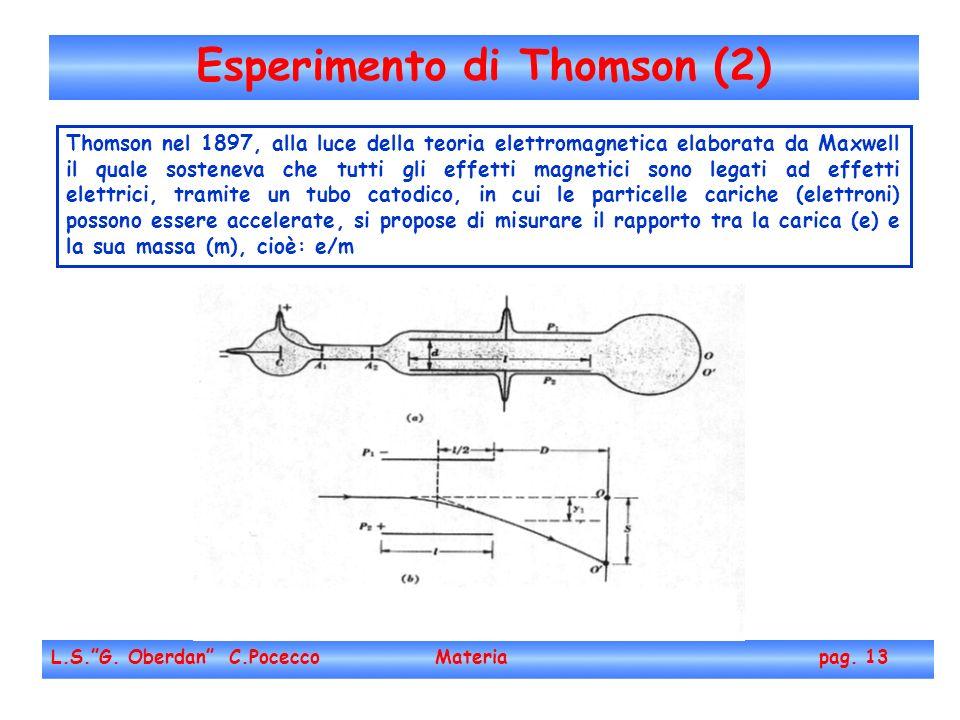 Esperimento di Thomson (2) L.S.G.Oberdan C.Pocecco Materia pag.