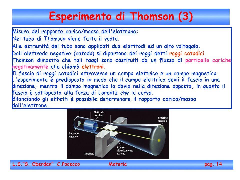 Esperimento di Thomson (3) L.S.G.Oberdan C.Pocecco Materia pag.