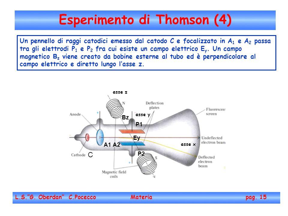 Esperimento di Thomson (4) L.S.G.Oberdan C.Pocecco Materia pag.