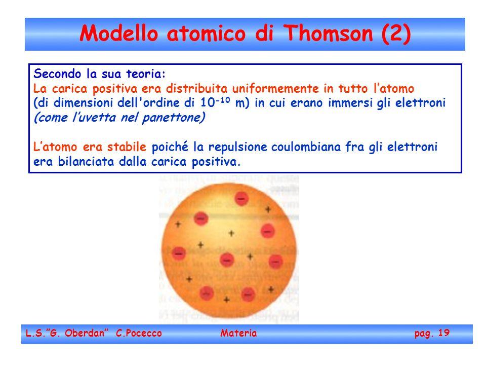 Modello atomico di Thomson (2) L.S.G.Oberdan C.Pocecco Materia pag.