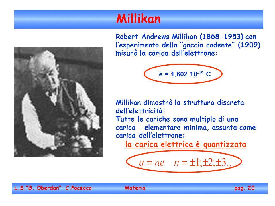 Millikan L.S.G.Oberdan C.Pocecco Materia pag.
