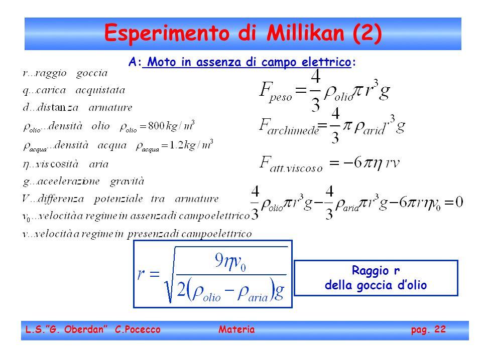 Esperimento di Millikan (2) L.S.G.Oberdan C.Pocecco Materia pag.