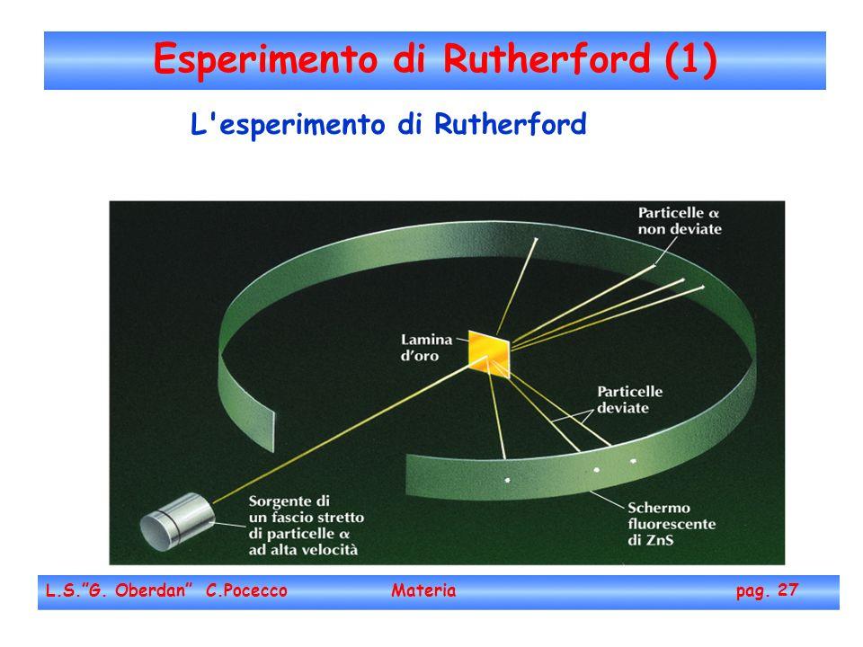 Esperimento di Rutherford (1) L.S.G. Oberdan C.Pocecco Materia pag. 27 L esperimento di Rutherford
