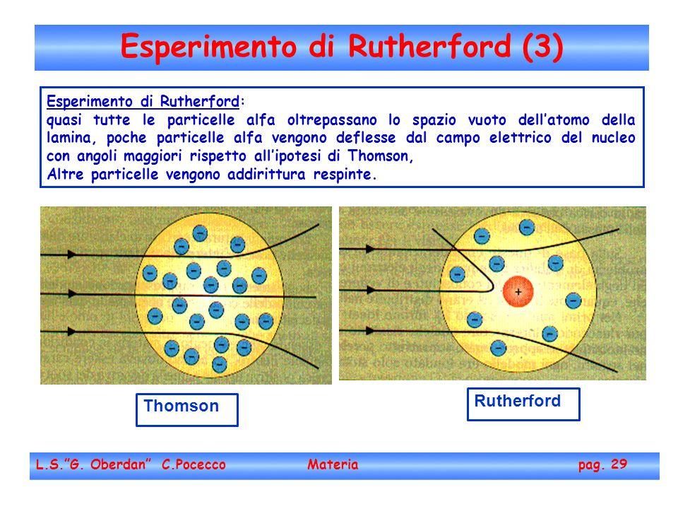 Esperimento di Rutherford (3) L.S.G.Oberdan C.Pocecco Materia pag.