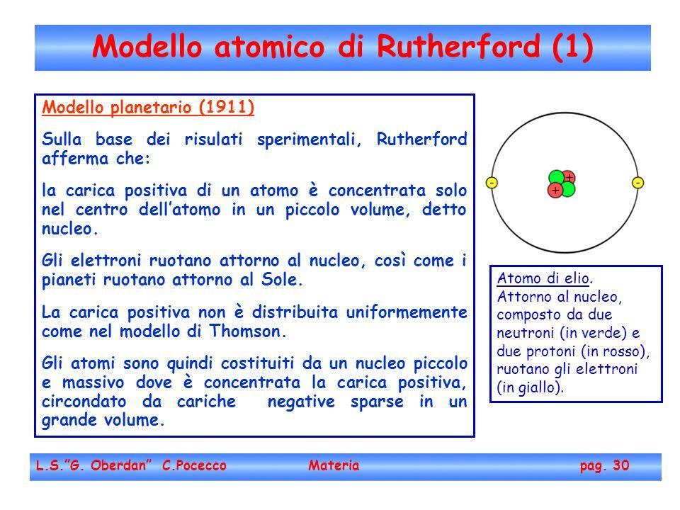 Modello atomico di Rutherford (1) L.S.G.Oberdan C.Pocecco Materia pag.