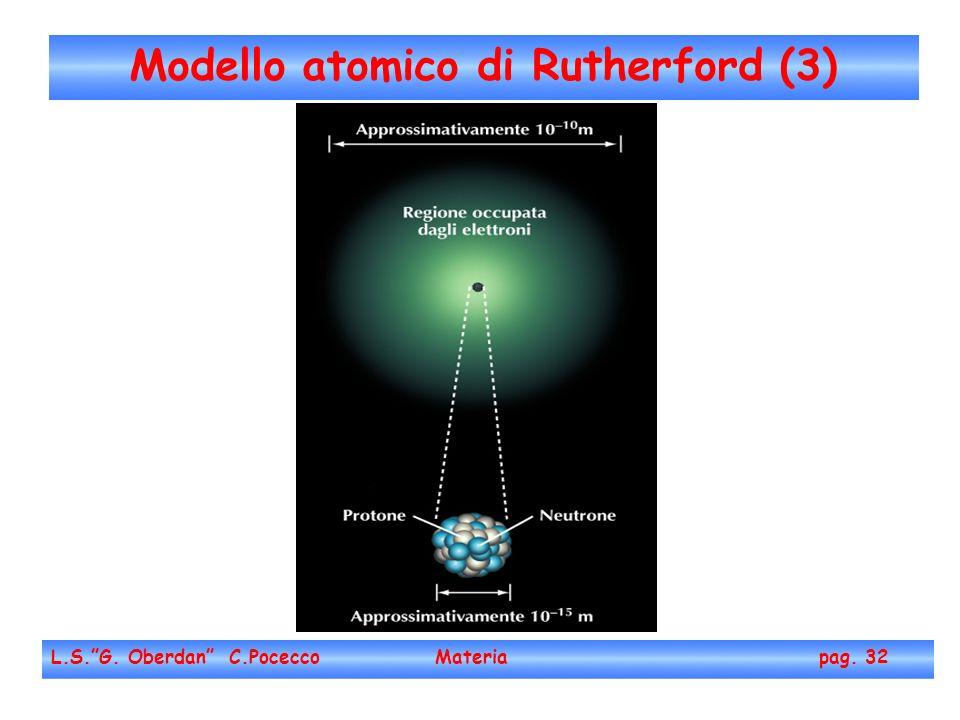 Modello atomico di Rutherford (3) L.S.G. Oberdan C.Pocecco Materia pag. 32