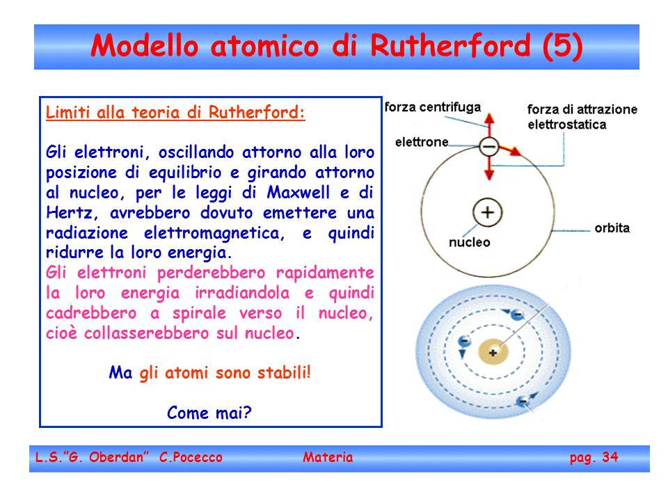 Modello atomico di Rutherford (5) L.S.G.Oberdan C.Pocecco Materia pag.