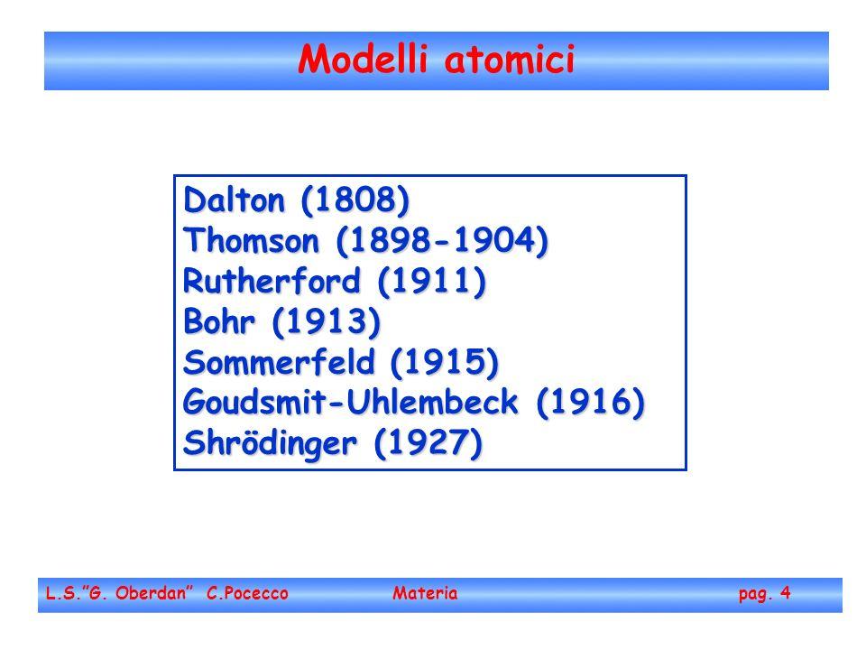 Modelli atomici L.S.G.Oberdan C.Pocecco Materia pag.