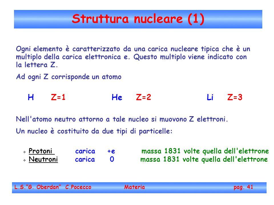 Struttura nucleare (1) L.S.G.Oberdan C.Pocecco Materia pag.