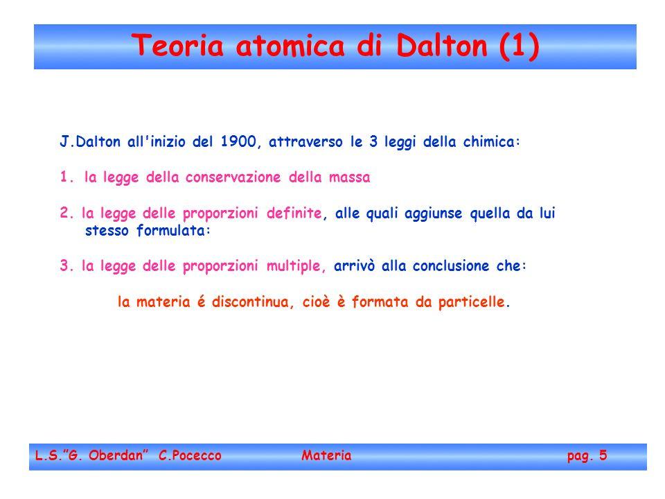 Esperimento di Thomson (5) L.S.G.Oberdan C.Pocecco Materia pag.