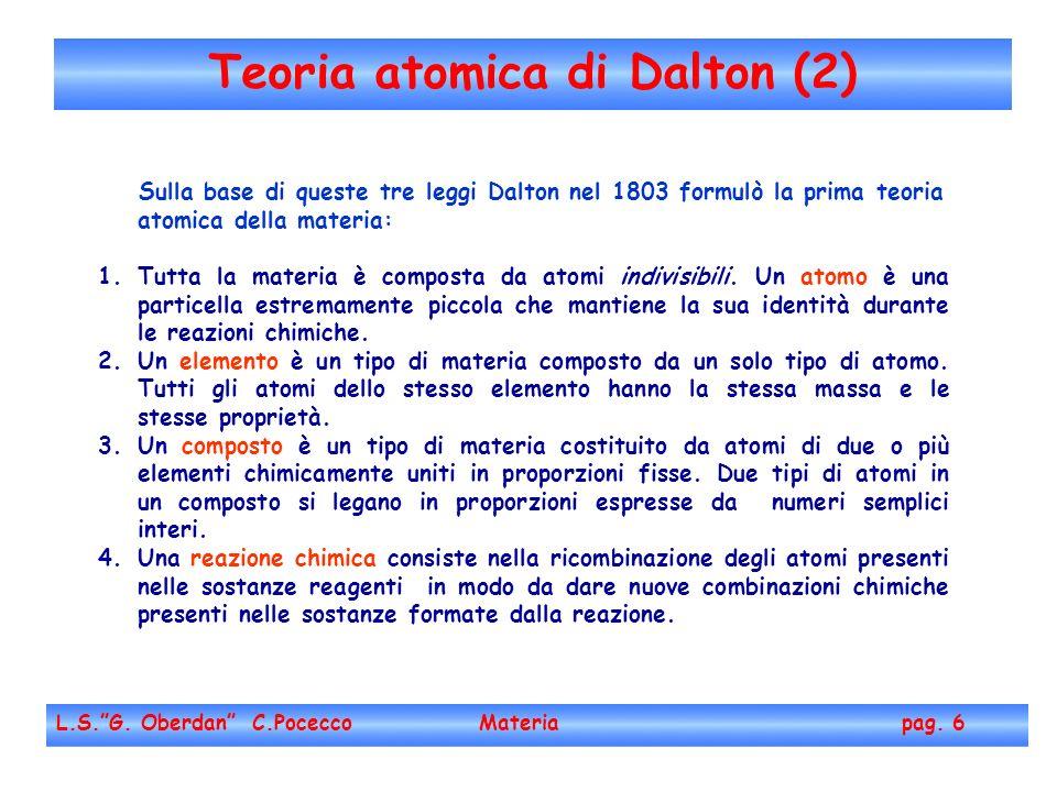 Teoria atomica di Dalton (2) L.S.G.Oberdan C.Pocecco Materia pag.
