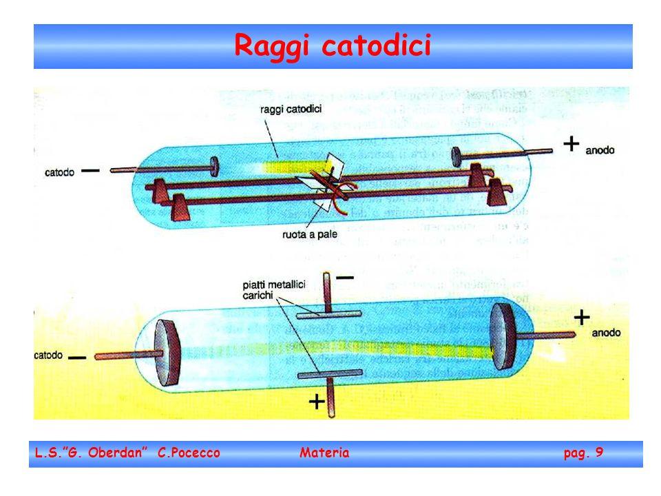 Raggi catodici L.S.G. Oberdan C.Pocecco Materia pag. 9