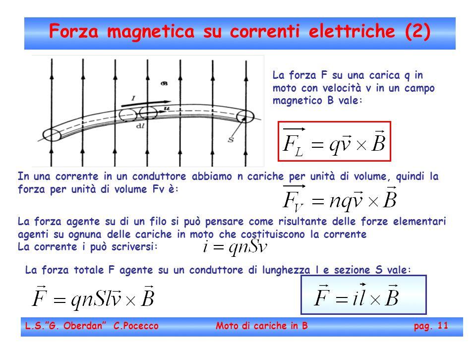 Forza magnetica su correnti elettriche (2) L.S.G. Oberdan C.Pocecco Moto di cariche in B pag. 11 La forza F su una carica q in moto con velocità v in