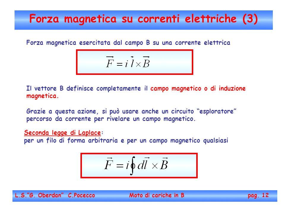 Forza magnetica su correnti elettriche (3) L.S.G. Oberdan C.Pocecco Moto di cariche in B pag. 12 Forza magnetica esercitata dal campo B su una corrent