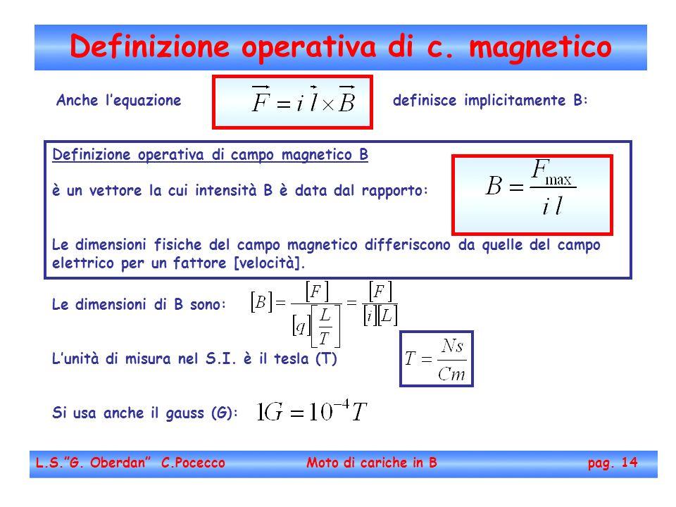 Definizione operativa di c. magnetico L.S.G. Oberdan C.Pocecco Moto di cariche in B pag. 14 Le dimensioni di B sono: Lunità di misura nel S.I. è il te