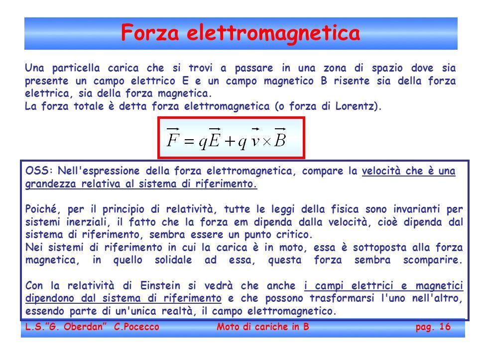 Forza elettromagnetica L.S.G. Oberdan C.Pocecco Moto di cariche in B pag. 16 Una particella carica che si trovi a passare in una zona di spazio dove s