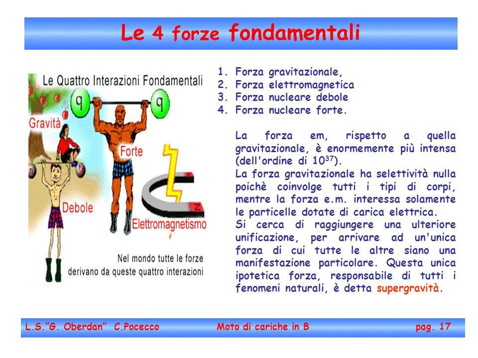 Le 4 forze fondamentali L.S.G. Oberdan C.Pocecco Moto di cariche in B pag. 17 1.Forza gravitazionale, 2.Forza elettromagnetica 3.Forza nucleare debole