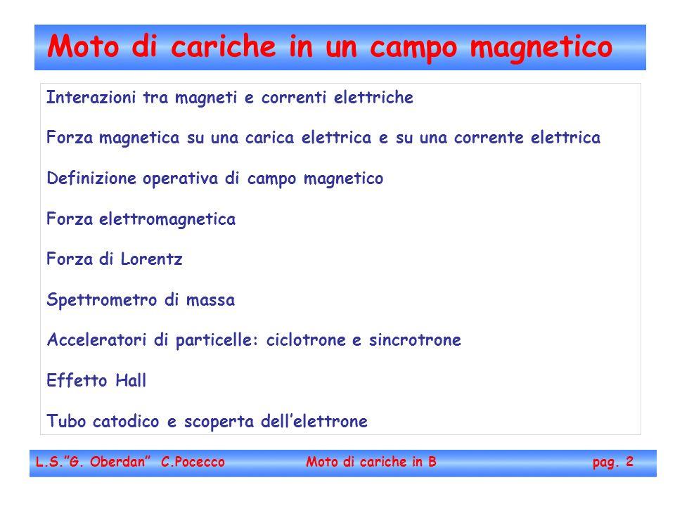 Moto di cariche in un campo magnetico L.S.G. Oberdan C.Pocecco Moto di cariche in B pag. 2 Interazioni tra magneti e correnti elettriche Forza magneti