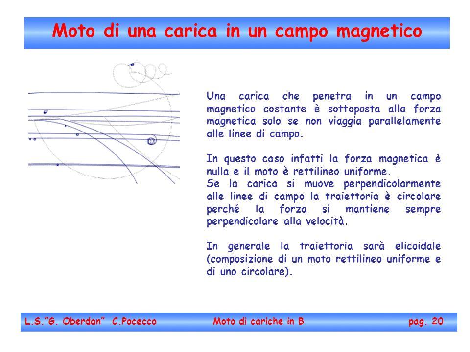 Moto di una carica in un campo magnetico L.S.G. Oberdan C.Pocecco Moto di cariche in B pag. 20 Una carica che penetra in un campo magnetico costante è