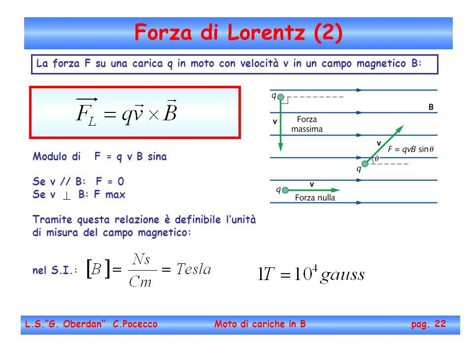 Forza di Lorentz (2) L.S.G. Oberdan C.Pocecco Moto di cariche in B pag. 22 La forza F su una carica q in moto con velocità v in un campo magnetico B: