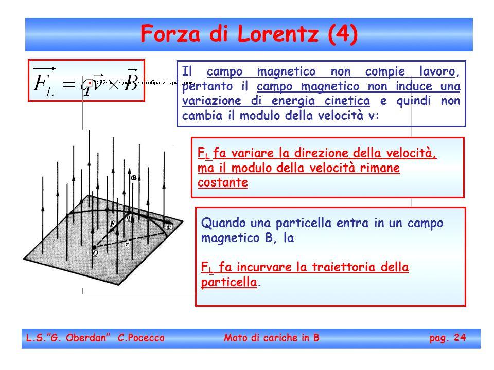 Forza di Lorentz (4) L.S.G. Oberdan C.Pocecco Moto di cariche in B pag. 24 F L fa variare la direzione della velocità, ma il modulo della velocità rim