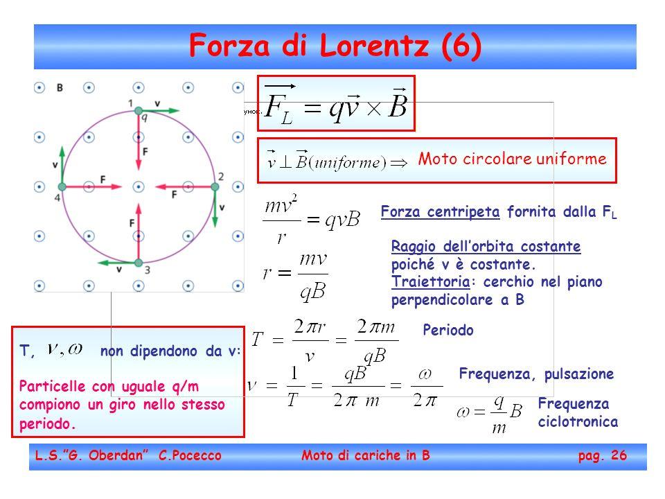 Forza di Lorentz (6) L.S.G. Oberdan C.Pocecco Moto di cariche in B pag. 26 Moto circolare uniforme Forza centripeta fornita dalla F L Raggio dellorbit