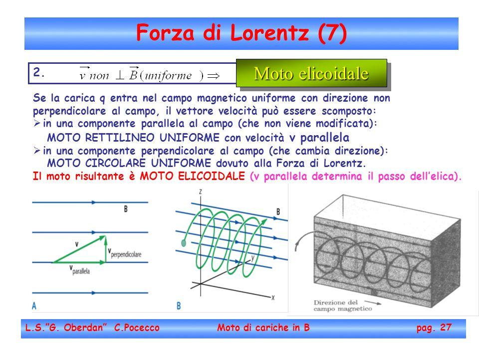 Forza di Lorentz (7) L.S.G. Oberdan C.Pocecco Moto di cariche in B pag. 27 2. Se la carica q entra nel campo magnetico uniforme con direzione non perp
