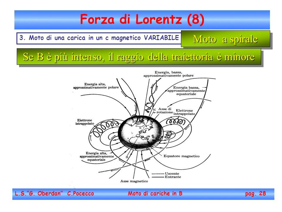 Forza di Lorentz (8) L.S.G. Oberdan C.Pocecco Moto di cariche in B pag. 28 3. Moto di una carica in un c magnetico VARIABILE Moto a spirale Se B è più