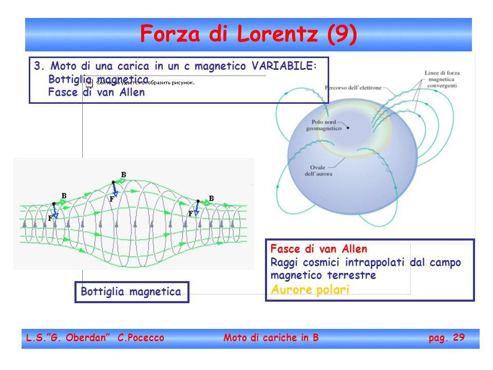 L.S.G. Oberdan C.Pocecco Moto di cariche in B pag. 29 Bottiglia magnetica Fasce di van Allen Raggi cosmici intrappolati dal campo magnetico terrestre