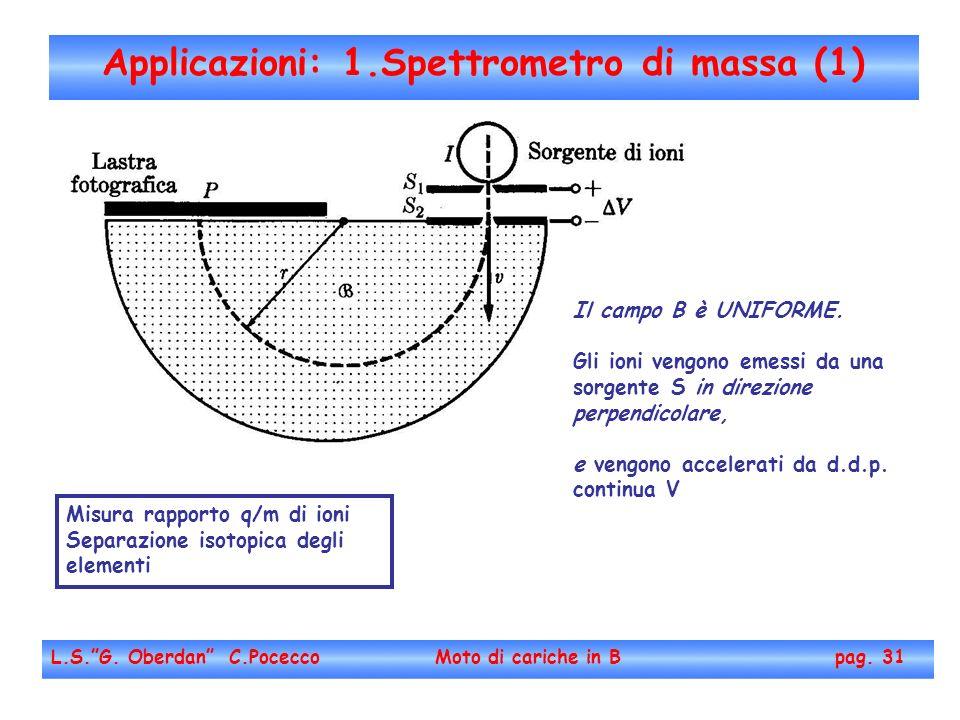 Applicazioni: 1.Spettrometro di massa (1) L.S.G. Oberdan C.Pocecco Moto di cariche in B pag. 31 Il campo B è UNIFORME. Gli ioni vengono emessi da una