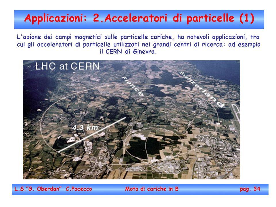 Applicazioni: 2.Acceleratori di particelle (1) L.S.G. Oberdan C.Pocecco Moto di cariche in B pag. 34 L'azione dei campi magnetici sulle particelle car