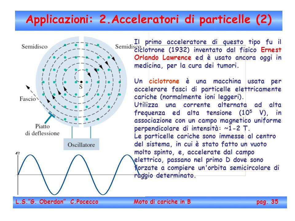 Applicazioni: 2.Acceleratori di particelle (2) L.S.G. Oberdan C.Pocecco Moto di cariche in B pag. 35 Il primo acceleratore di questo tipo fu il ciclot