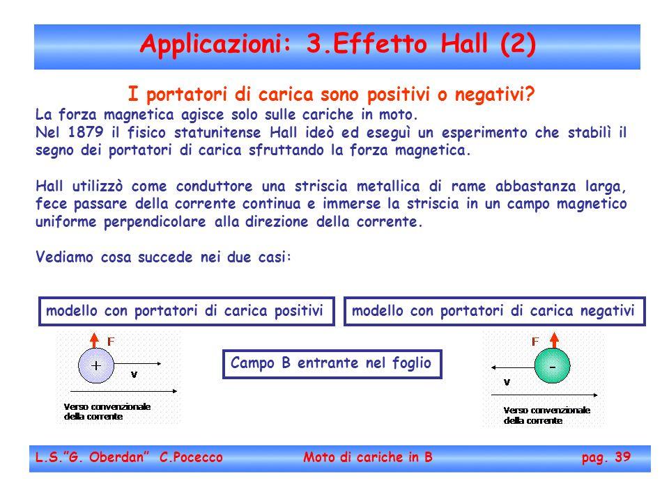 Applicazioni: 3.Effetto Hall (2) L.S.G. Oberdan C.Pocecco Moto di cariche in B pag. 39 I portatori di carica sono positivi o negativi? La forza magnet