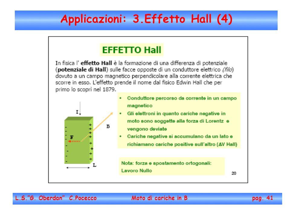 Applicazioni: 3.Effetto Hall (4) L.S.G. Oberdan C.Pocecco Moto di cariche in B pag. 41