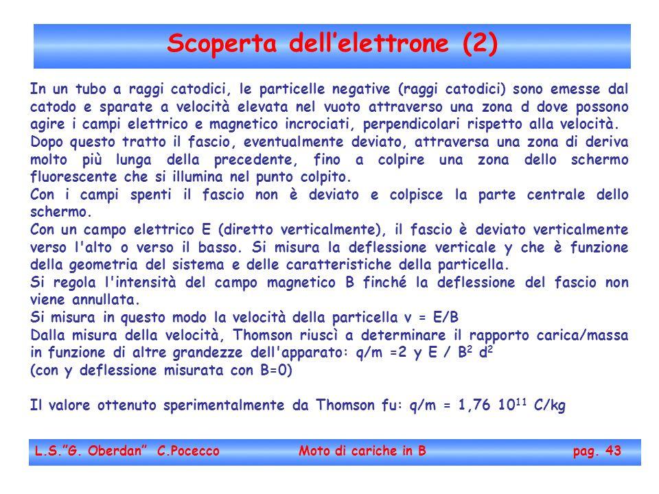 Scoperta dellelettrone (2) L.S.G. Oberdan C.Pocecco Moto di cariche in B pag. 43 In un tubo a raggi catodici, le particelle negative (raggi catodici)
