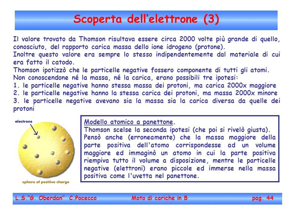 Scoperta dellelettrone (3) L.S.G. Oberdan C.Pocecco Moto di cariche in B pag. 44 Il valore trovato da Thomson risultava essere circa 2000 volte più gr